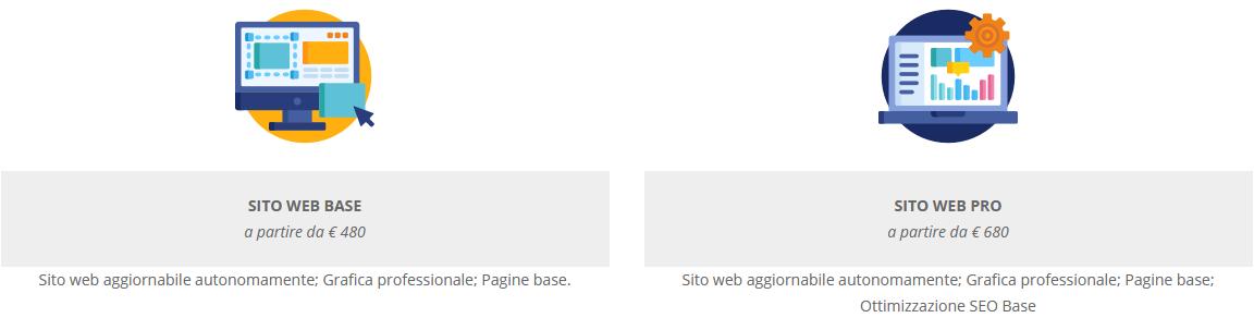 Costo sito internet Caltanissetta